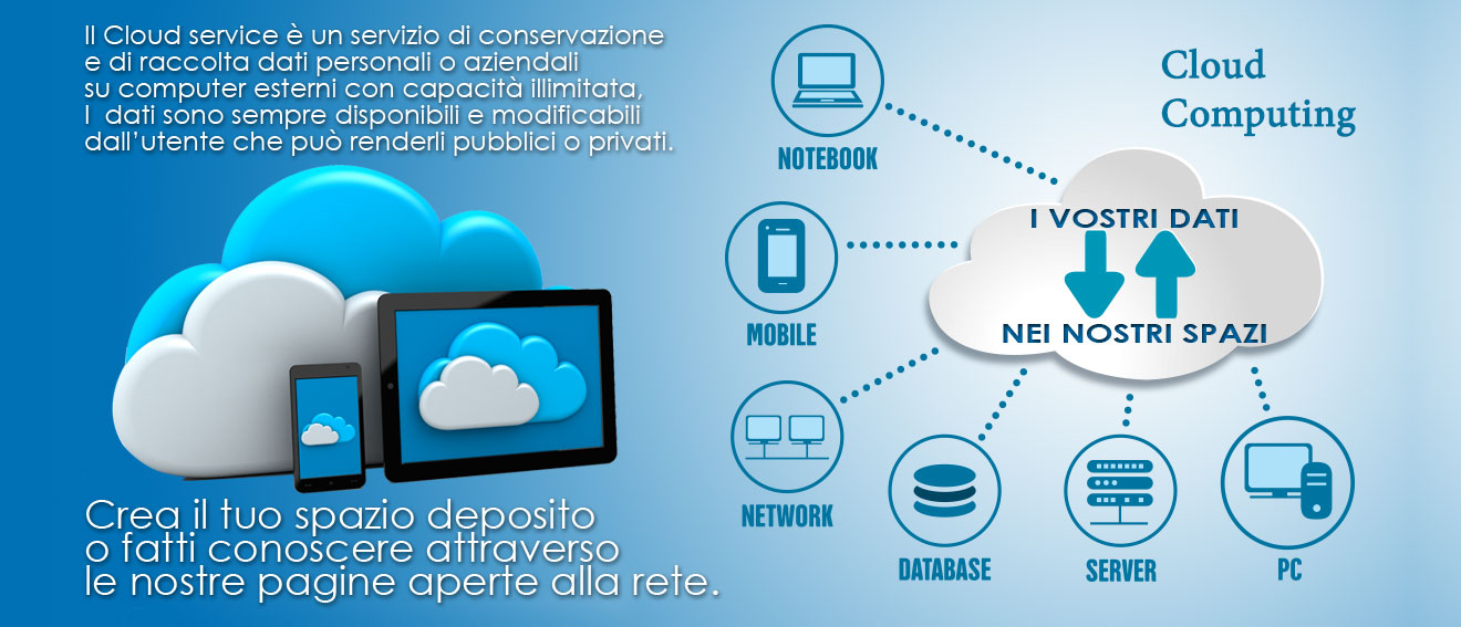Marcelli Cloud Services